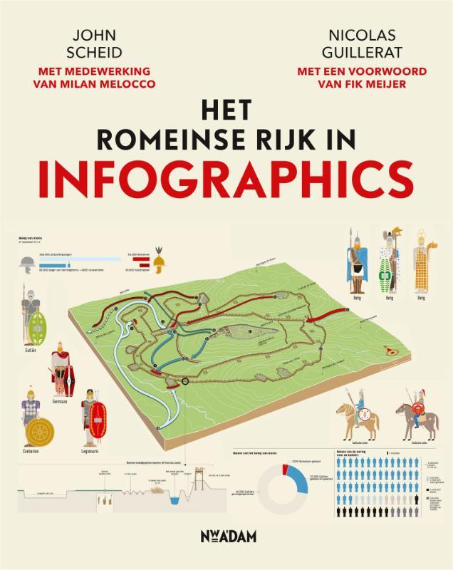 Het Romeinse Rijk in infographics