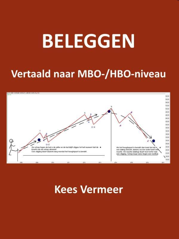 BELEGGEN, vertaald naar MBO-/HBO-niveau